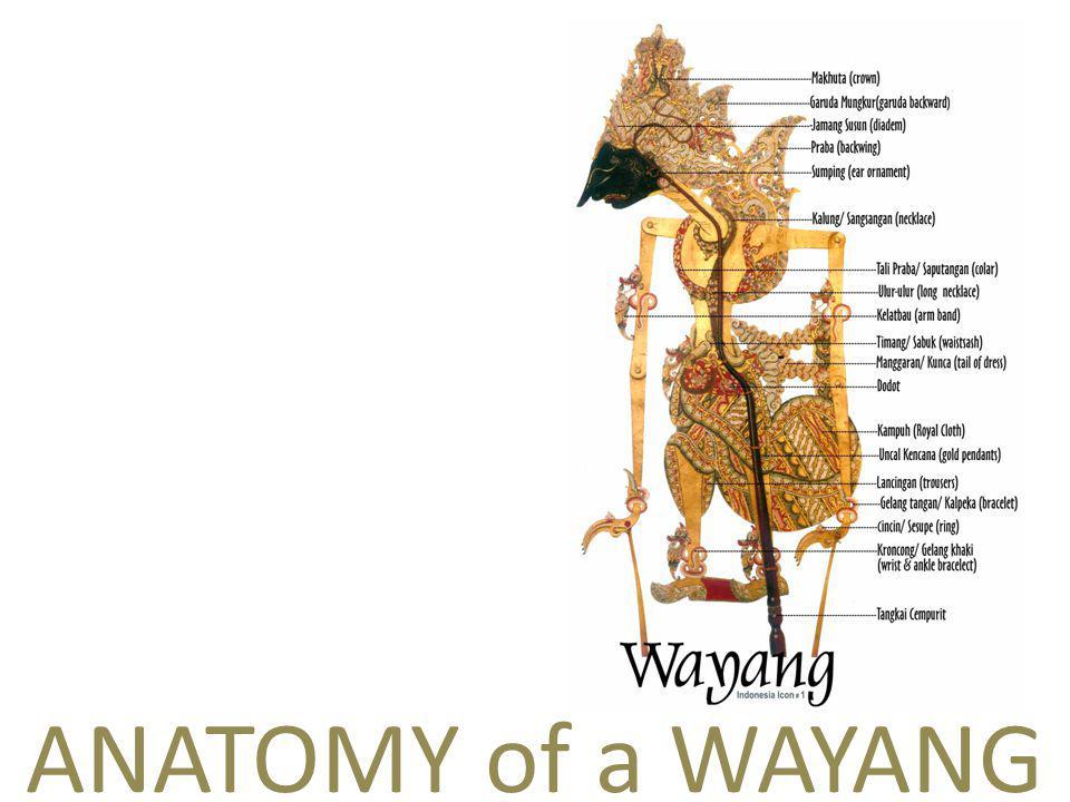 ANATOMY of a WAYANG