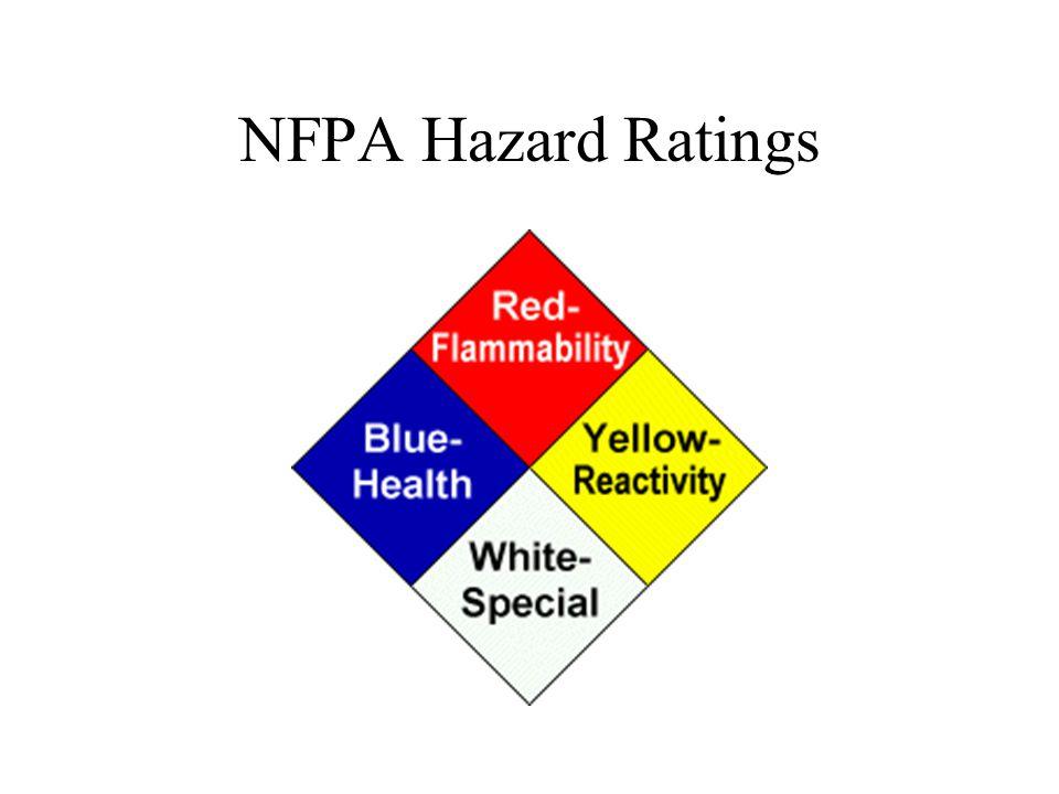 NFPA Hazard Ratings