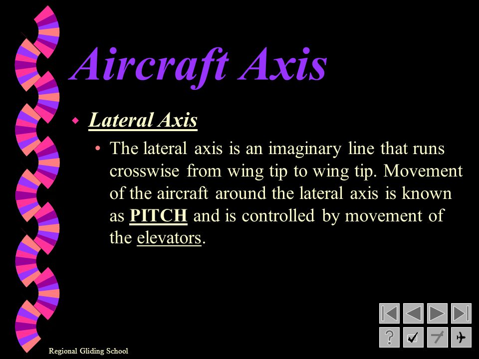 Regional Gliding School Aircraft Axis w Longitudinal Axis The longitudinal axis is an imaginary line that runs lengthwise through the fuselage from th