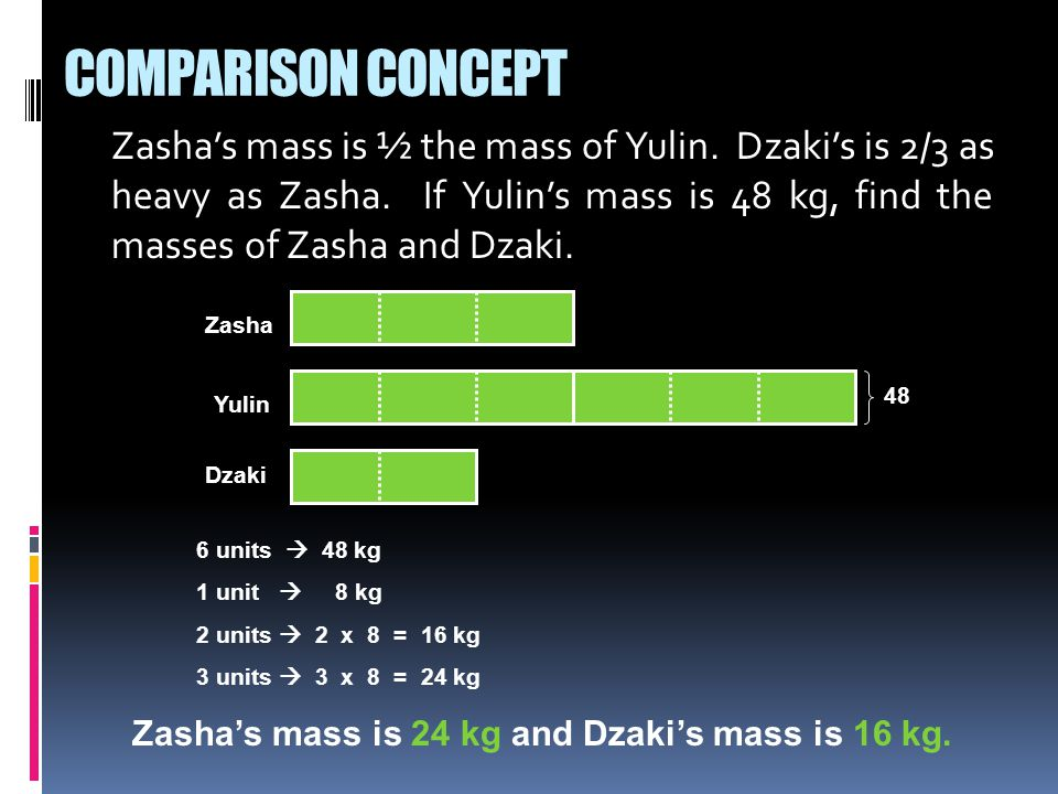 Zasha's mass is ½ the mass of Yulin. Dzaki's is 2/3 as heavy as Zasha.