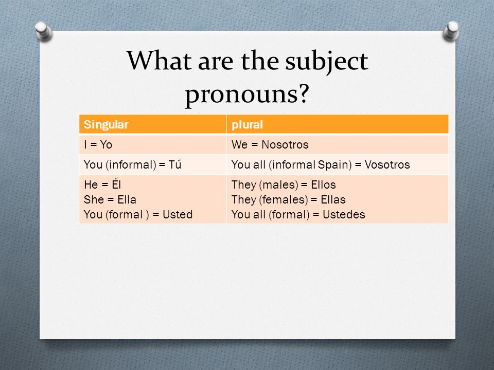 What are the subject pronouns.