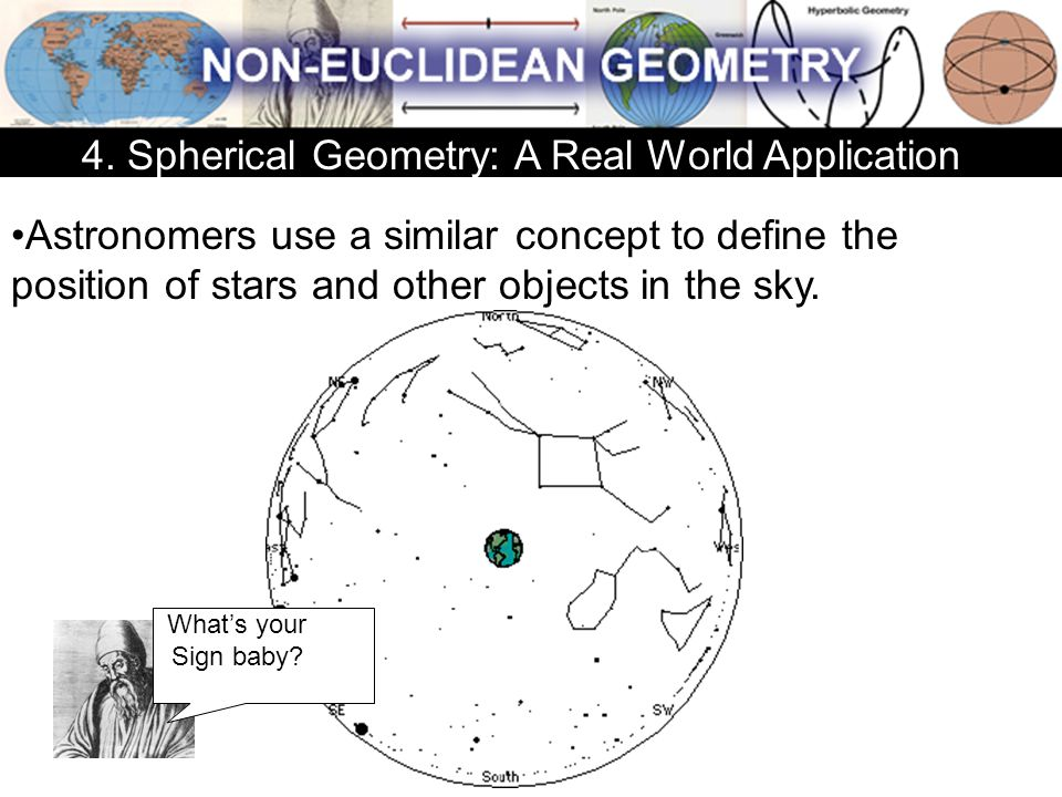 Astronomers use a similar concept to define the position of stars and other objects in the sky. 4. Spherical Geometry: A Real World Application What's
