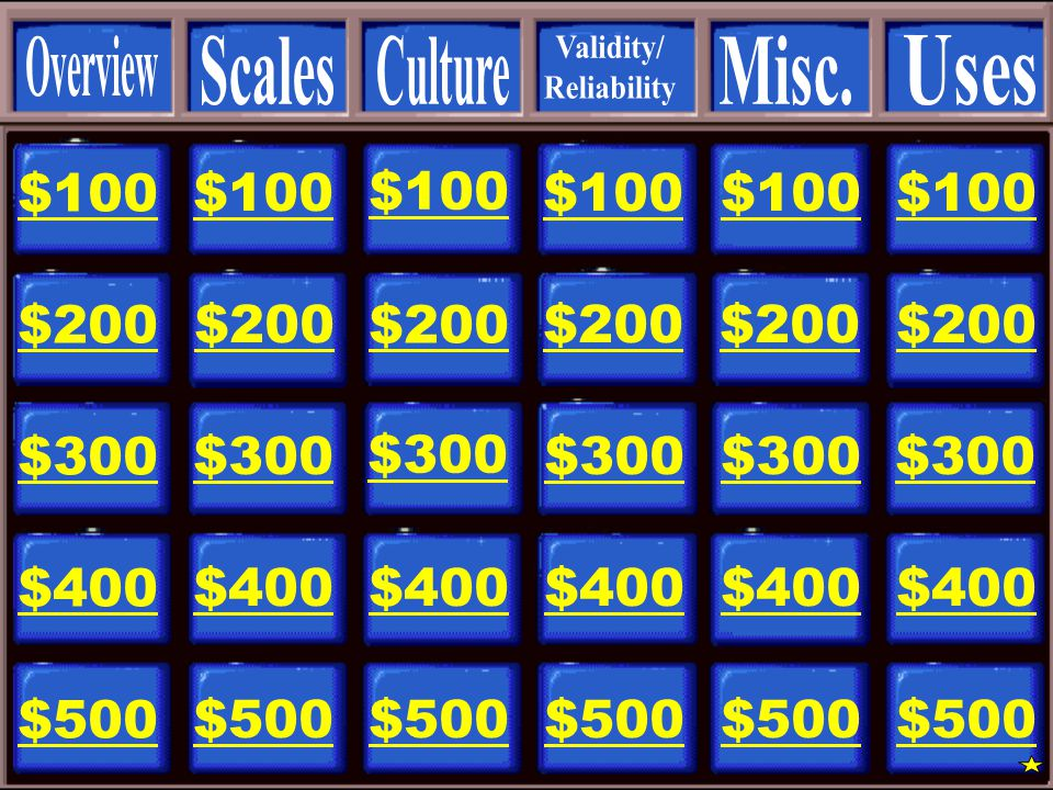 These scales measure numerous characteristics, but only take 10 to 20 minutes to administer.