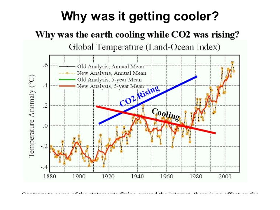 Why was it getting cooler? -