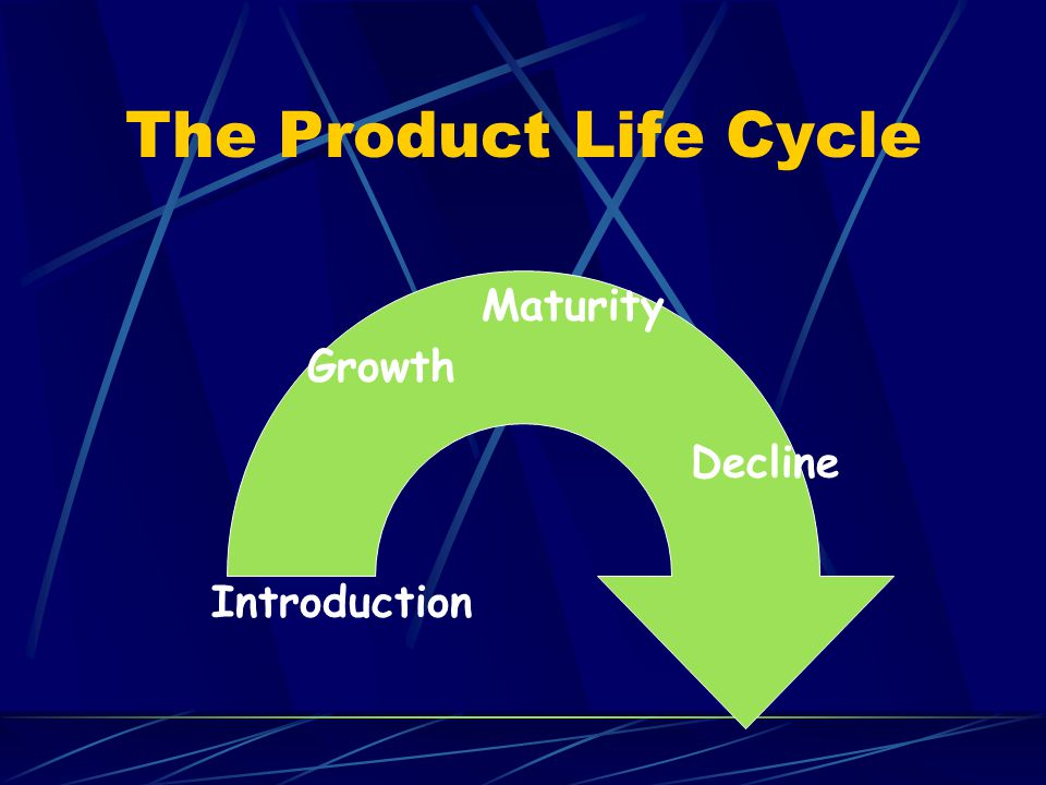 The Product Life Cycle Introduction Growth Maturity Decline