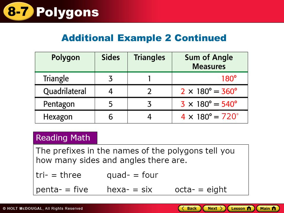 8-7 Polygons 720° The prefixes in the names of the polygons tell you how many sides and angles there are. tri- = threequad- = four penta- = fivehexa-