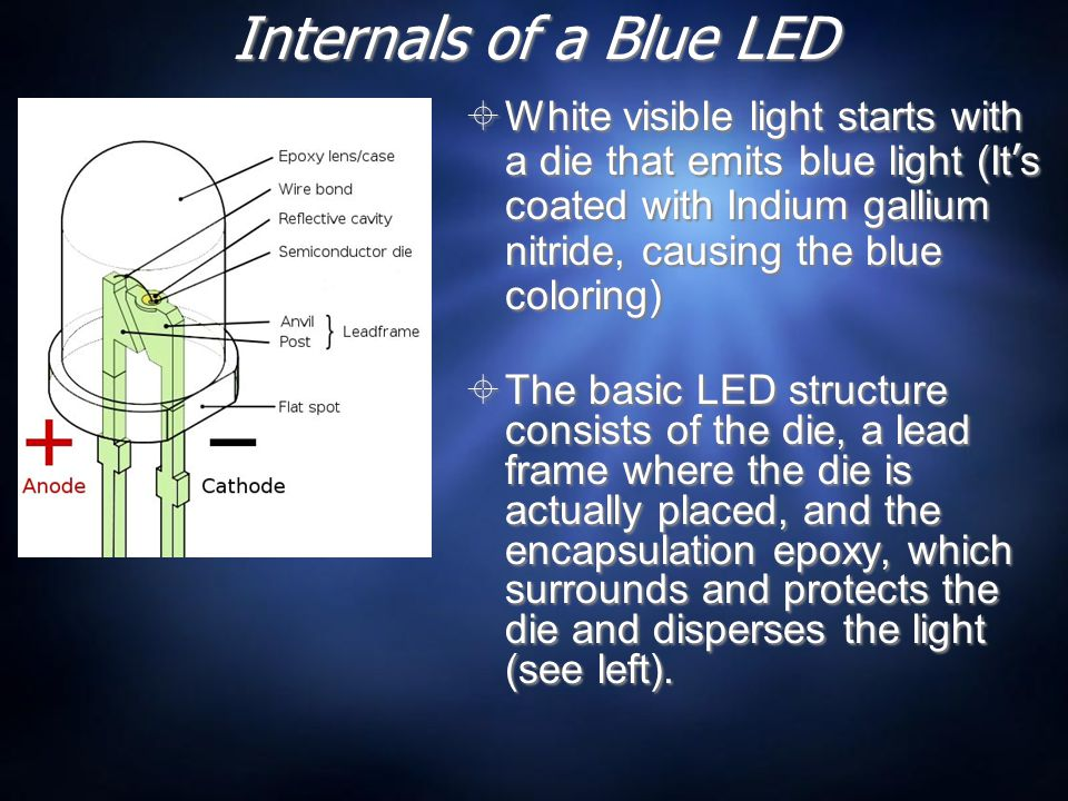 Internals of a Blue LED  White visible light starts with a die that emits blue light (It ' s coated with Indium gallium nitride, causing the blue col