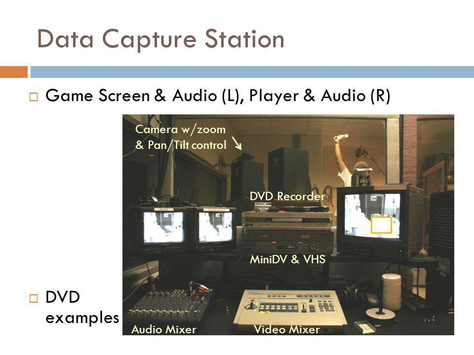 Data Capture Station  Game Screen & Audio (L), Player & Audio (R)  DVD examples Video Mixer MiniDV & VHS DVD Recorder Audio Mixer Camera w/zoom & Pan/Tilt control