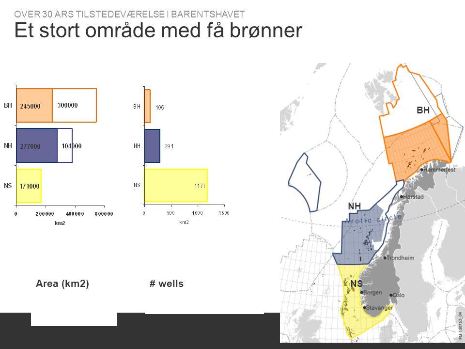 # wells Area (km2) BH NH NS OVER 30 ÅRS TILSTEDEVÆRELSE I BARENTSHAVET Et stort område med få brønner