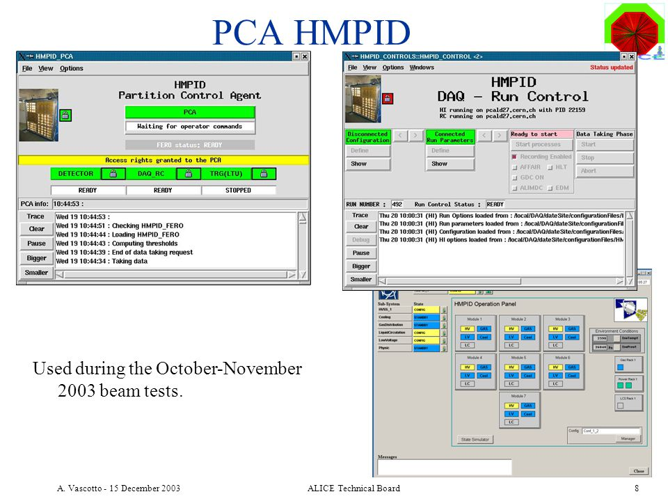 A.Vascotto - 15 December 2003ALICE Technical Board9 Next steps Continue development.