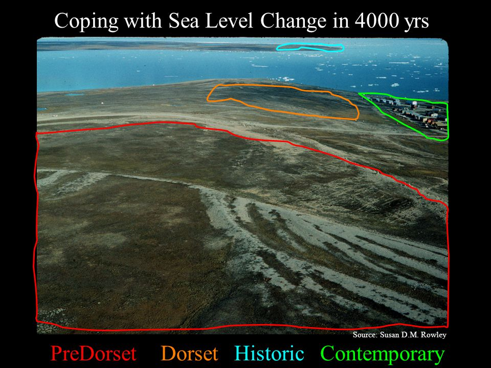 PreDorset Coping with Sea Level Change in 4000 yrs Contemporary Historic Dorset Source: Susan D.M.