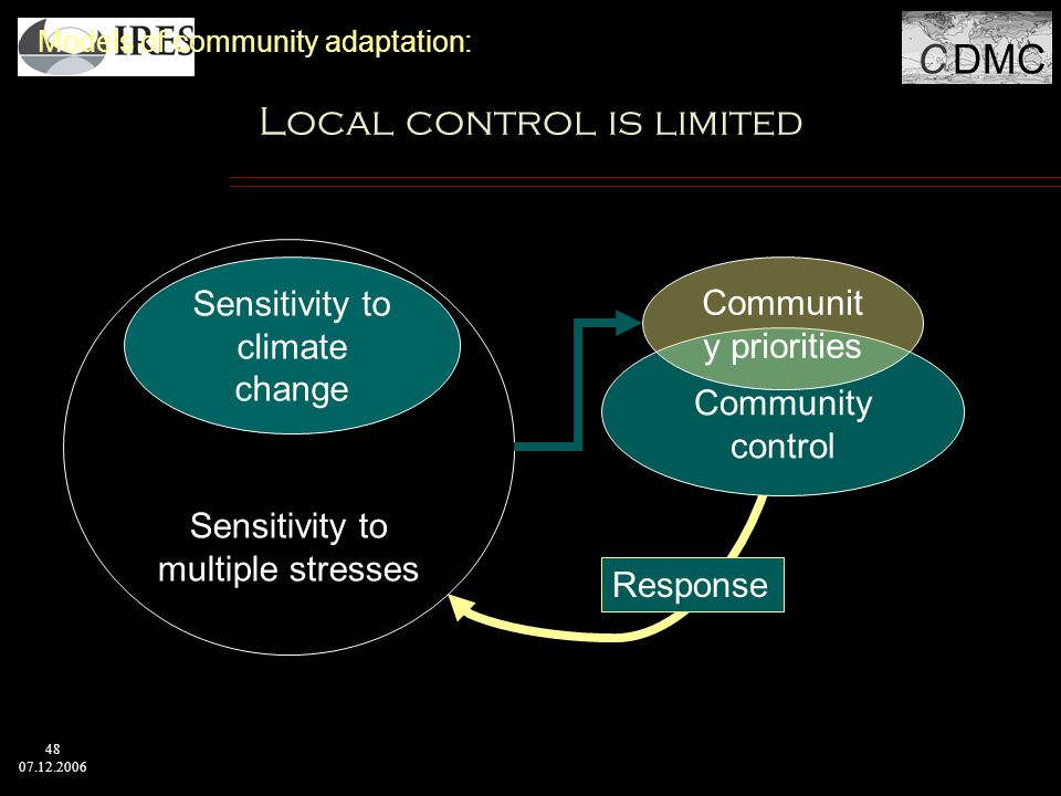 C DMC 48 07.12.2006 Response Community control Local control is limited Sensitivity to multiple stresses Sensitivity to climate change Communit y priorities Models of community adaptation: