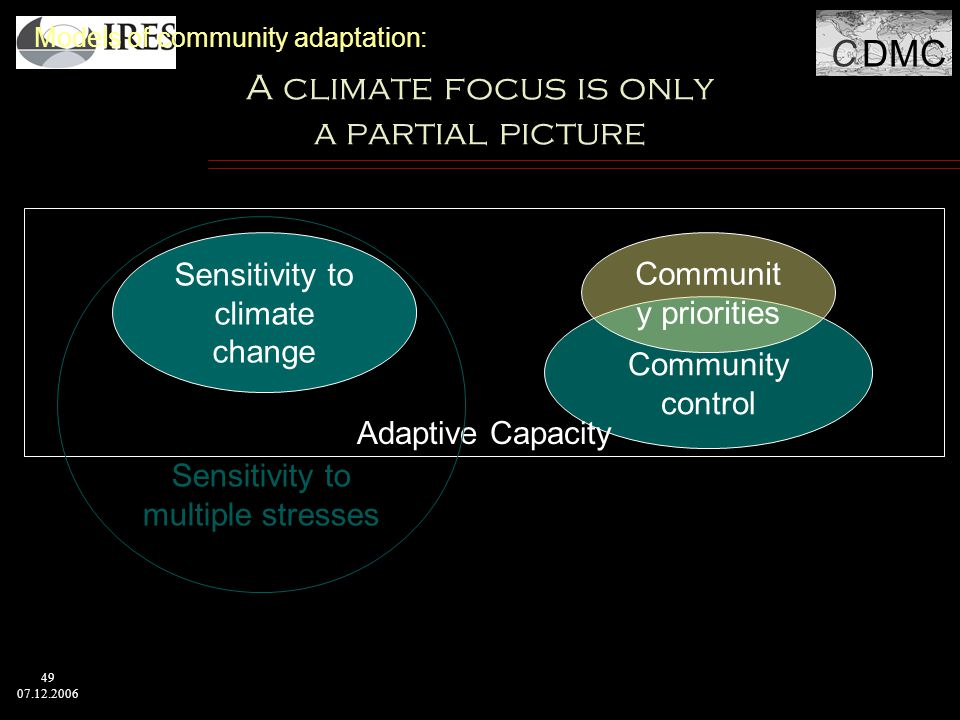 C DMC 49 07.12.2006 Community control Adaptive Capacity A climate focus is only a partial picture Sensitivity to multiple stresses Sensitivity to climate change Communit y priorities Models of community adaptation: