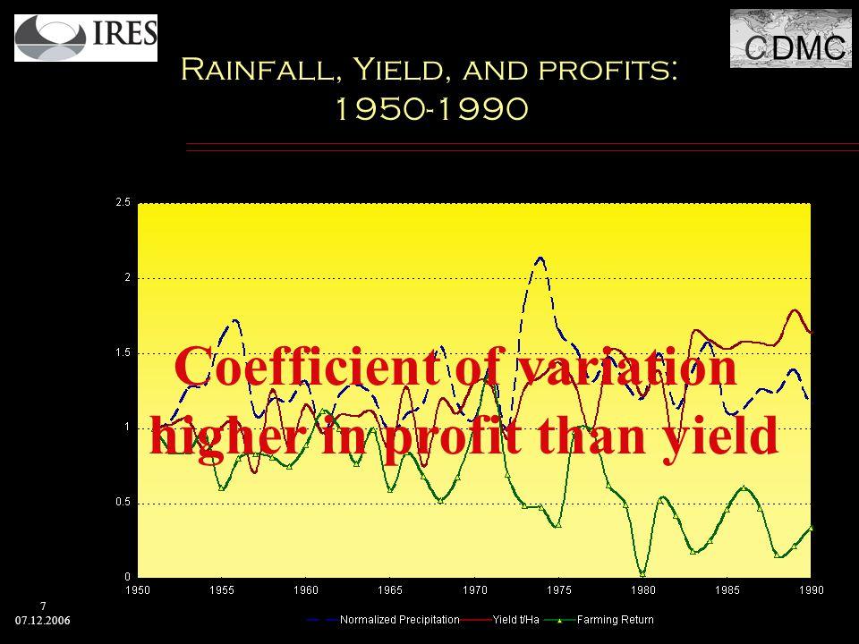 Source: www.geo.arizona.edu/.../ slr_usafl_3meter_lg.htm