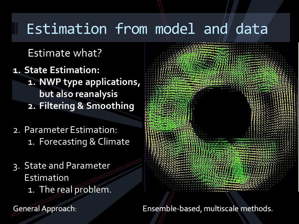 Amplitude assimilation of position errors is nonsense! 3DVAR