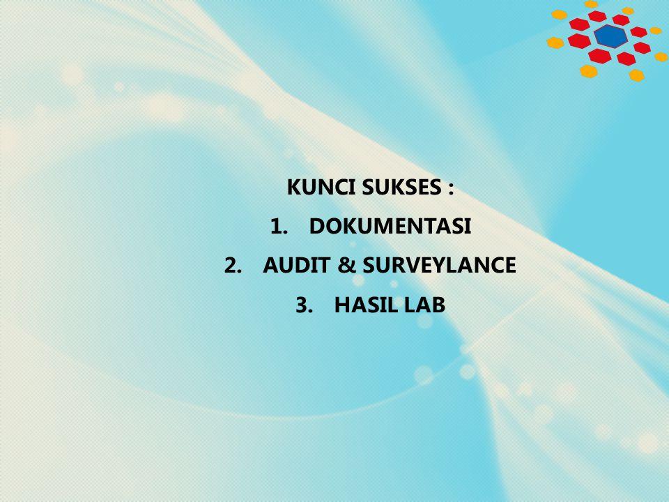 KUNCI SUKSES : 1.DOKUMENTASI 2.AUDIT & SURVEYLANCE 3.HASIL LAB