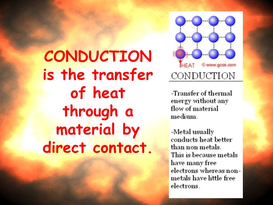 CONDUCTION is the transfer of heat through a material by direct contact.
