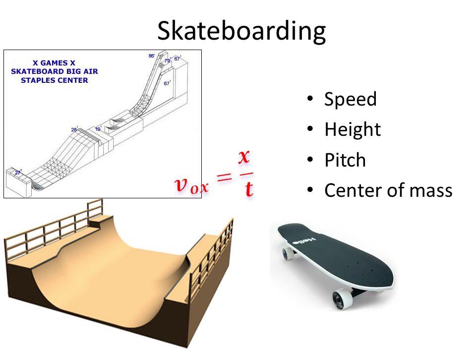 Speed Height Pitch Center of mass Skateboarding