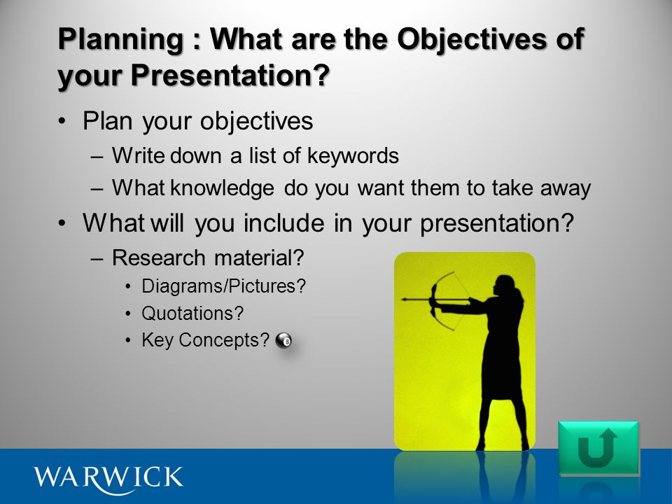Planning : Do I need PowerPoint. It can actually impede attention.