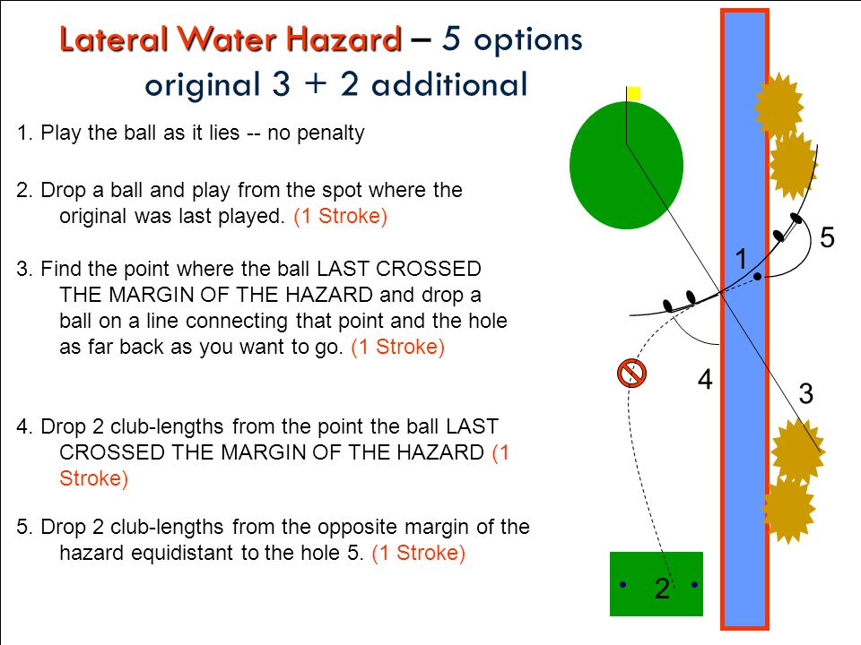 Lateral Water Hazard Lateral Water Hazard – 5 options original 3 + 2 additional 1 3 4 5 2 1. Play the ball as it lies -- no penalty 2. Drop a ball and