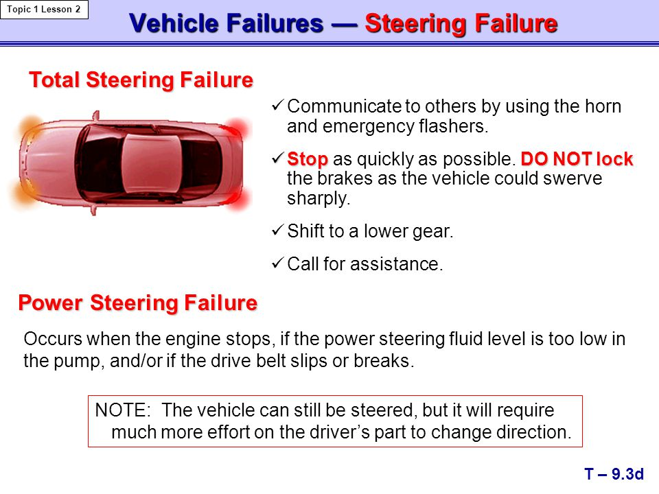 Vehicle Failures — Steering Failure Vehicle Failures — Steering Failure T – 9.3d Topic 1 Lesson 2 Total Steering Failure Occurs when the engine stops,