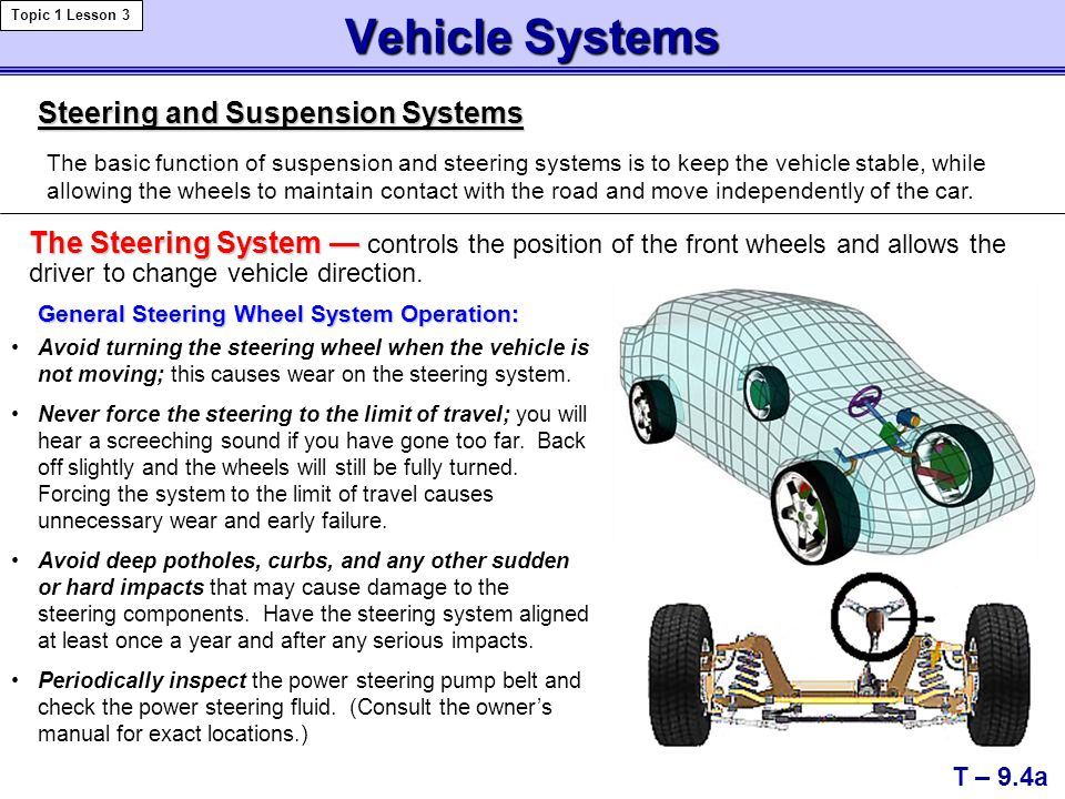 Vehicle Systems T – 9.4a Topic 1 Lesson 3 Steering and Suspension Systems The Steering System — The Steering System — controls the position of the fro
