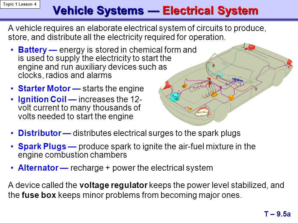 Vehicle Systems — Electrical System Vehicle Systems — Electrical System T – 9.5a Topic 1 Lesson 4 A vehicle requires an elaborate electrical system of
