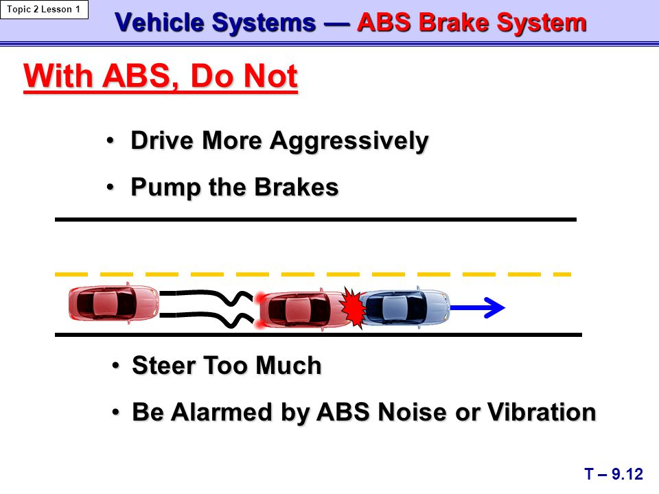 Drive More AggressivelyDrive More Aggressively Pump the BrakesPump the Brakes Vehicle Systems — ABS Brake System Vehicle Systems — ABS Brake System T