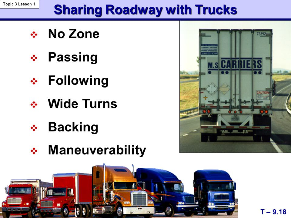Sharing Roadway with Trucks  No Zone  Passing  Following  Wide Turns  Backing  Maneuverability T – 9.18 Topic 3 Lesson 1