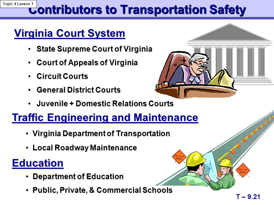 Virginia Court System State Supreme Court of VirginiaState Supreme Court of Virginia Court of Appeals of VirginiaCourt of Appeals of Virginia Circuit