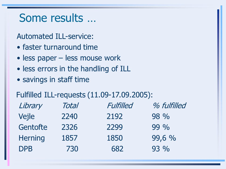 Some results … Fulfilled ILL-requests (11.09-17.09.2005): LibraryTotalFulfilled % fulfilled Vejle2240219298 % Gentofte2326229999 % Herning1857185099,6 % DPB 730 68293 % Automated ILL-service: faster turnaround time less paper – less mouse work less errors in the handling of ILL savings in staff time