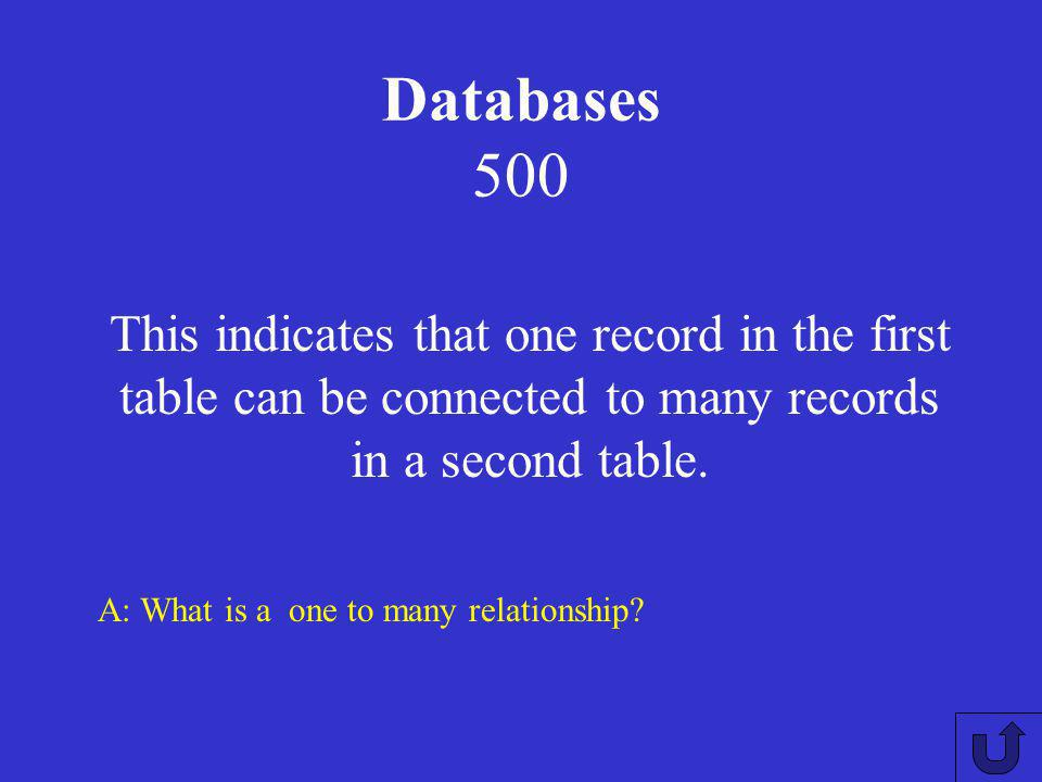 Databases 400 A: What is a query? To create a search for data that fits a specific criteria
