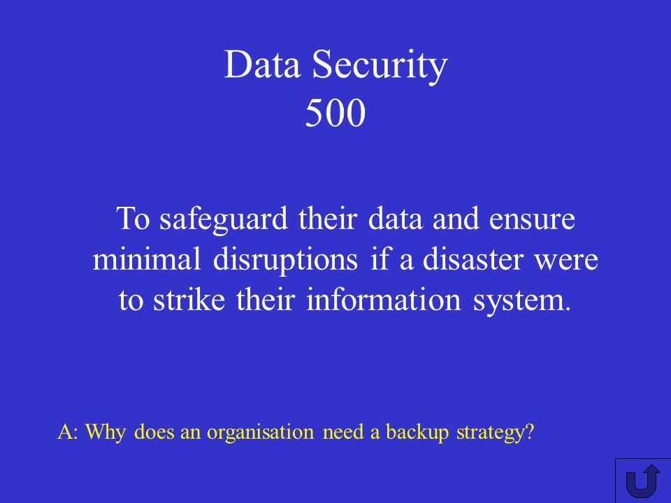 Data Security 400 A: What is a code of conduct? A set of principles and expectations that are binding on a particular group of people.