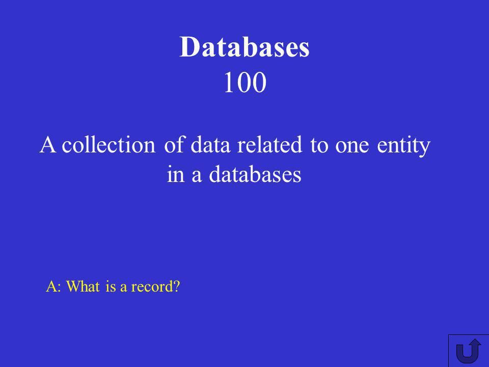 Databases 100 A: What is a record? A collection of data related to one entity in a databases