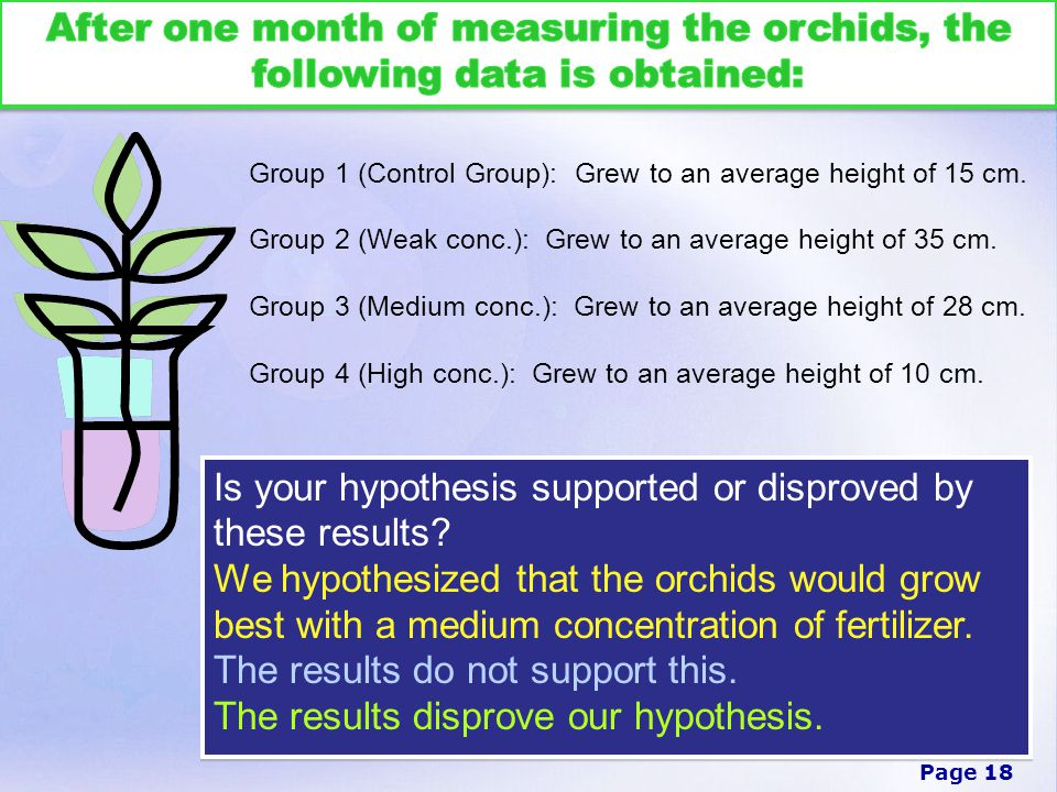 Page 18 Group 1 (Control Group): Grew to an average height of 15 cm.