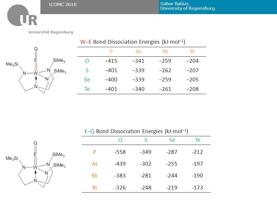 Gábor Balázs University of Regensburg ICOMC 2010 OSSeTe P-558-349-287-212 As-439-302-255-197 Sb-383-281-244-190 Bi-326-248-219-173 E–Q Bond Dissociation Energies (kJ·mol −1 ) PAsSbBi O−415−341−259−204 S−401−339−262−207 Se−400−339−259−205 Te−401−340−261−208 W–E Bond Dissociation Energies (kJ·mol −1 )