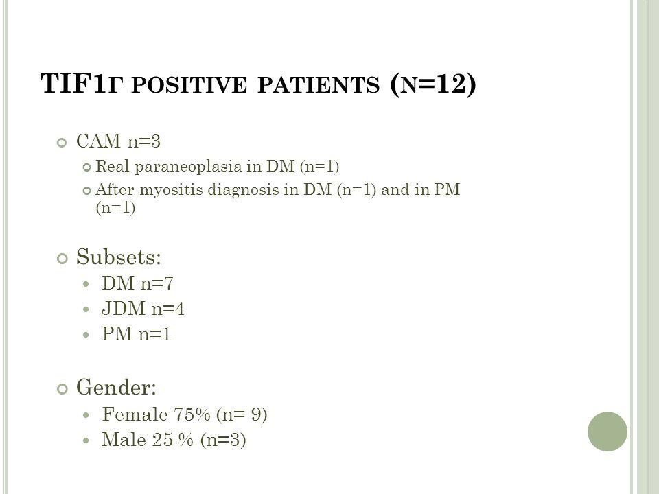 TIF1 Γ POSITIVE PATIENTS ( N =12) CAM n=3 Real paraneoplasia in DM (n=1) After myositis diagnosis in DM (n=1) and in PM (n=1) Subsets: DM n=7 JDM n=4 PM n=1 Gender: Female 75% (n= 9) Male 25 % (n=3)