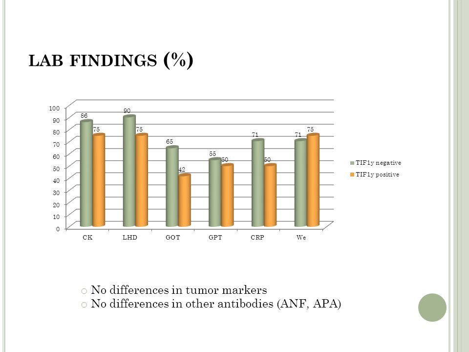 LAB FINDINGS (%) o No differences in tumor markers o No differences in other antibodies (ANF, APA)