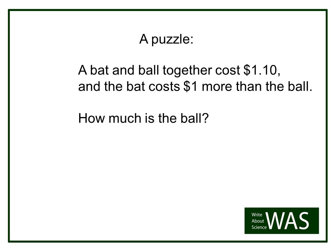 A bat and ball together cost $1.10, and the bat costs $1 more than the ball.