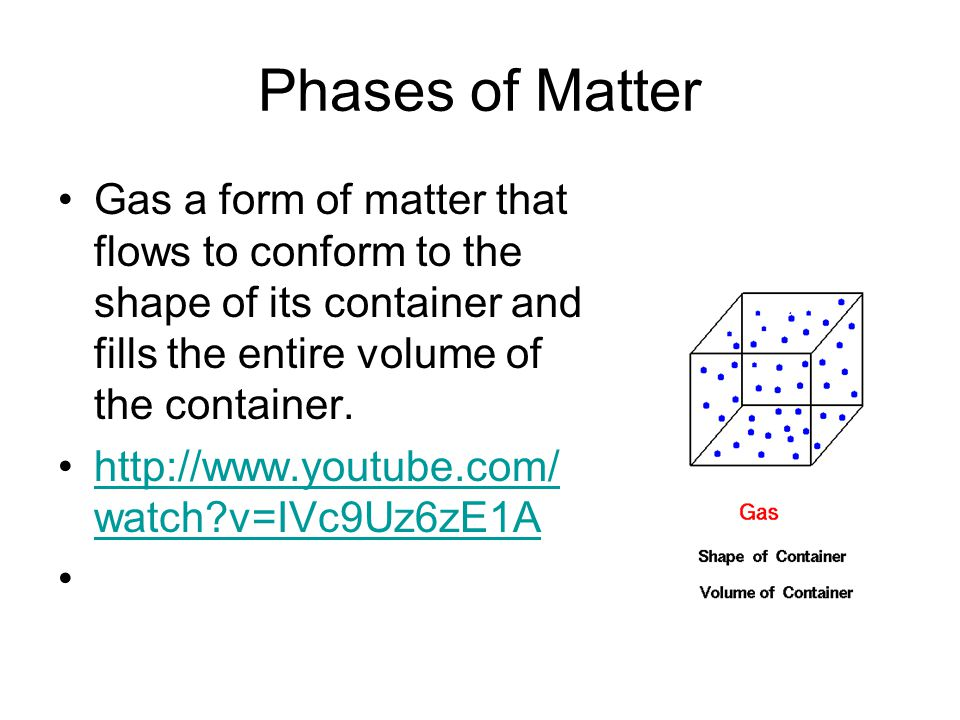 Phases of Matter Liquid- a form of matter that has a constant volume and takes the shape of its container