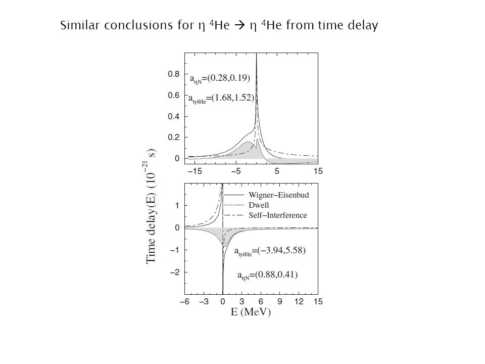 Similar conclusions for η 4 He  η 4 He from time delay