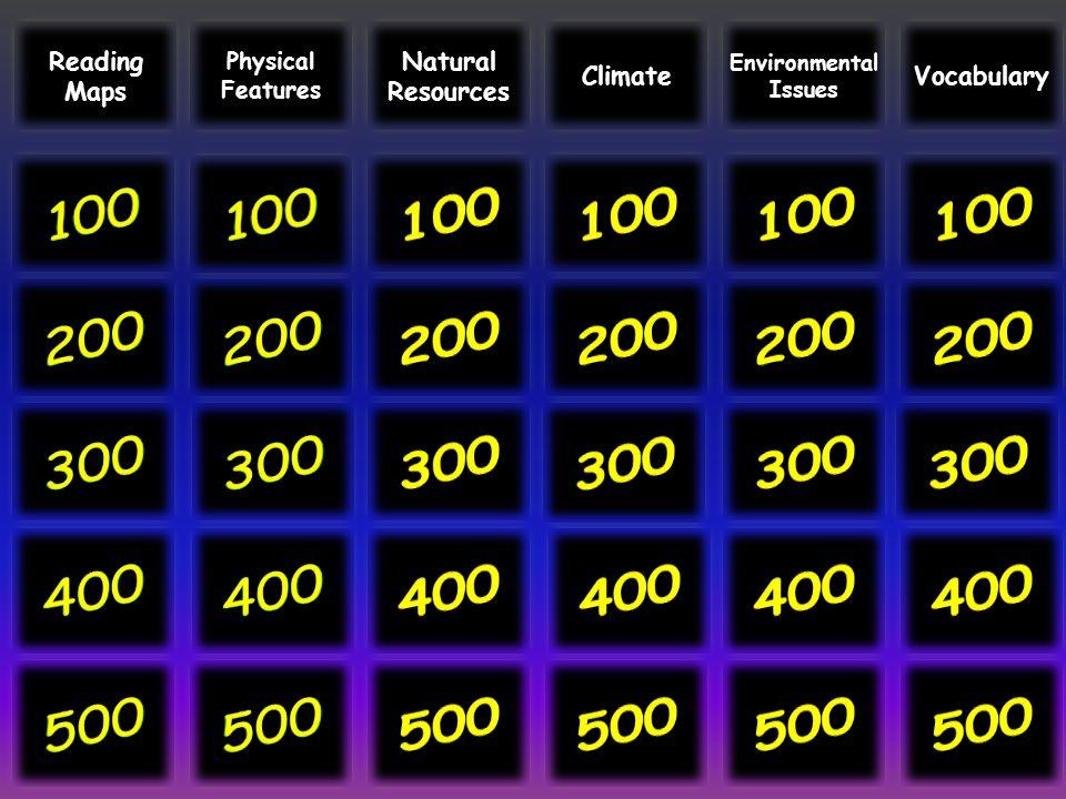 Natural Gas score board