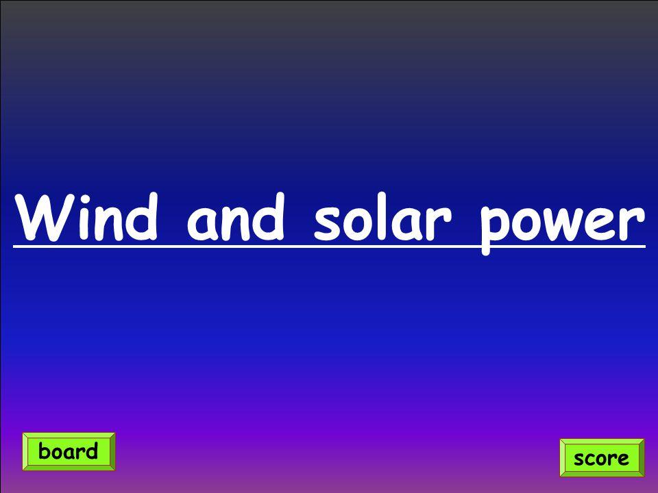 Wind and solar power score board