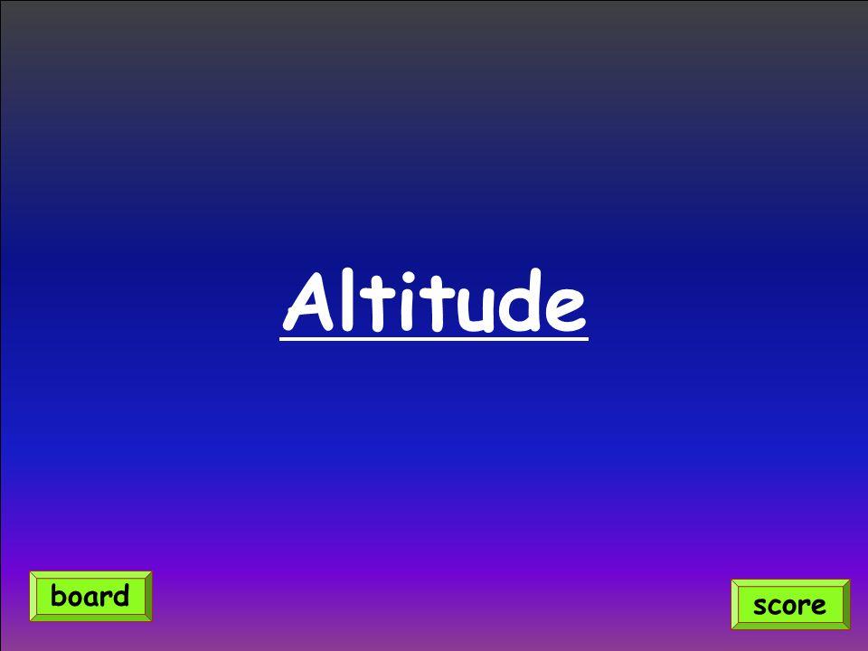 Altitude score board