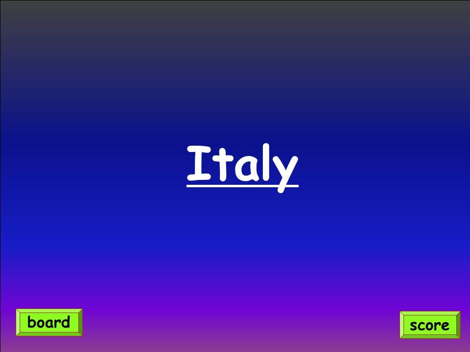 Italy score board