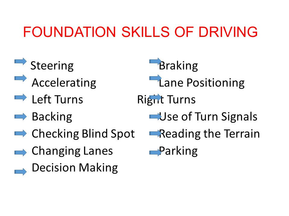 FOUNDATION SKILLS OF DRIVING Steering Braking Accelerating Lane Positioning Left Turns Right Turns Backing Use of Turn Signals Checking Blind Spot Reading the Terrain Changing Lanes Parking Decision Making