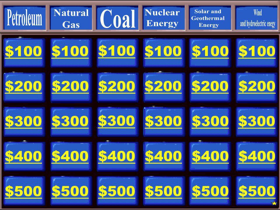 True or False: Solar energy is efficient.