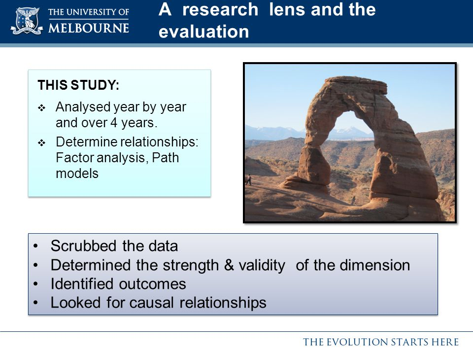 A research lens and the evaluation THIS STUDY:  Analysed year by year and over 4 years.