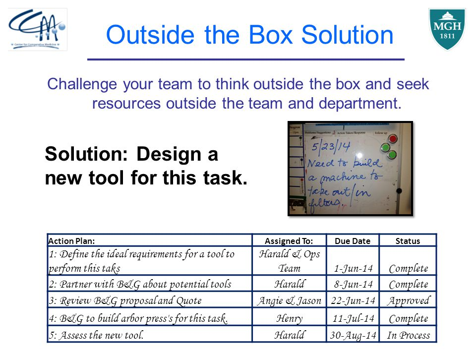 Outside the Box Solution Challenge your team to think outside the box and seek resources outside the team and department.