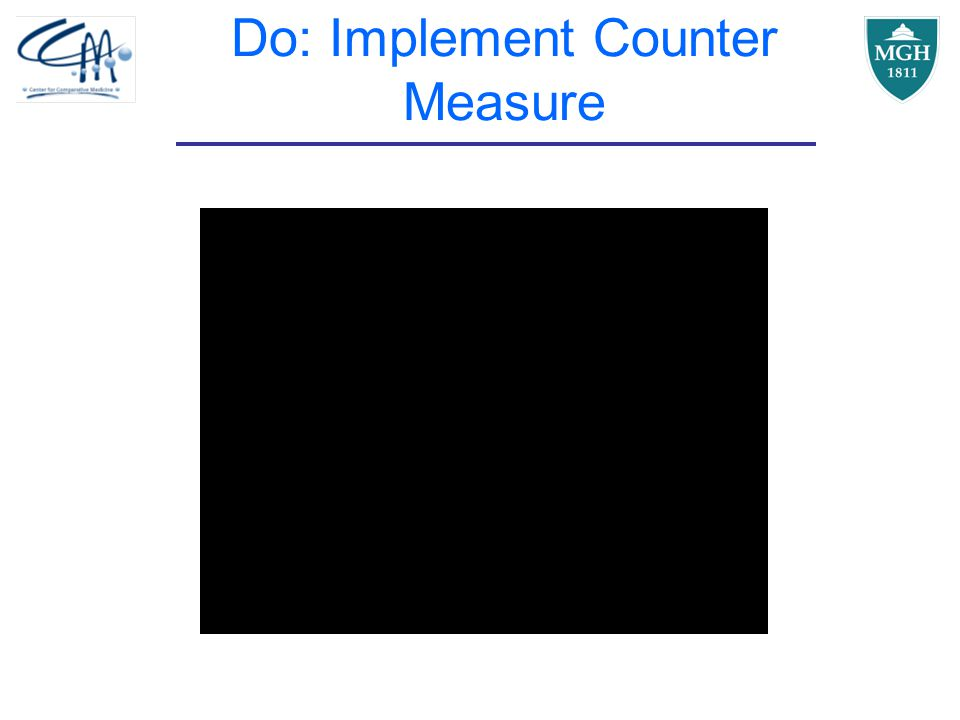 Do: Implement Counter Measure